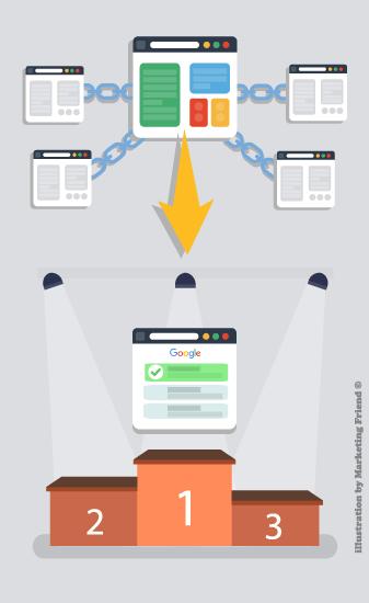 προώθηση ιστοσελίδας με SEO backlinks στην πρώτη σελίδα στα αποτελέσματα της google